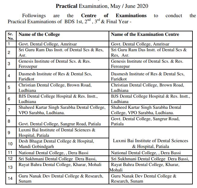 BFUHS Date Sheet 2020
