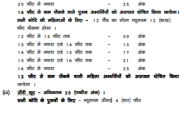 CSBC Bihar Home Guard Syllabus