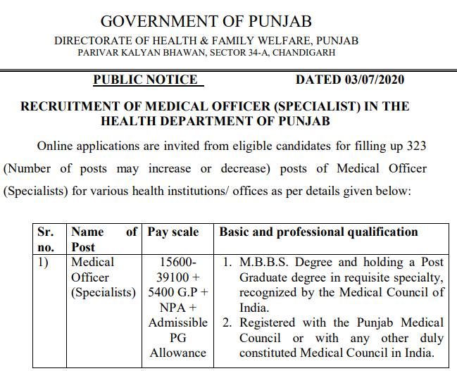 DHS Punjab Health Recruitment 2020