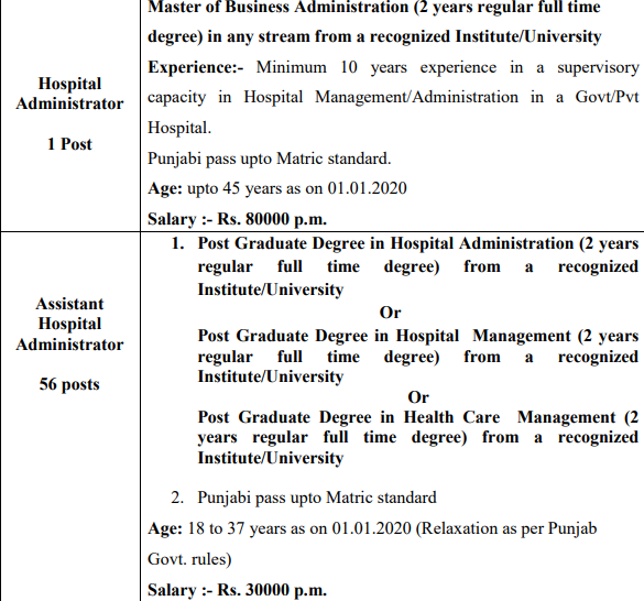 NHM Punjab Admit Card 2020