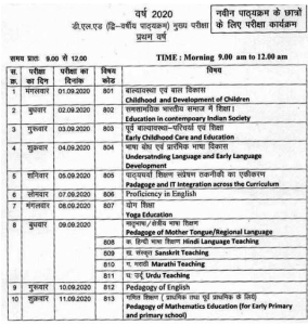 MP DElEd Admit Card 2020