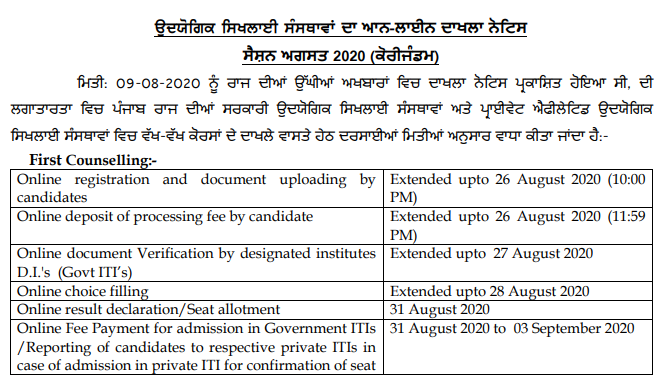 Punjab ITI First Counselling Result 2020