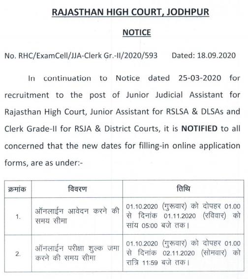 Rajasthan High Court LDC Vacancy 2020