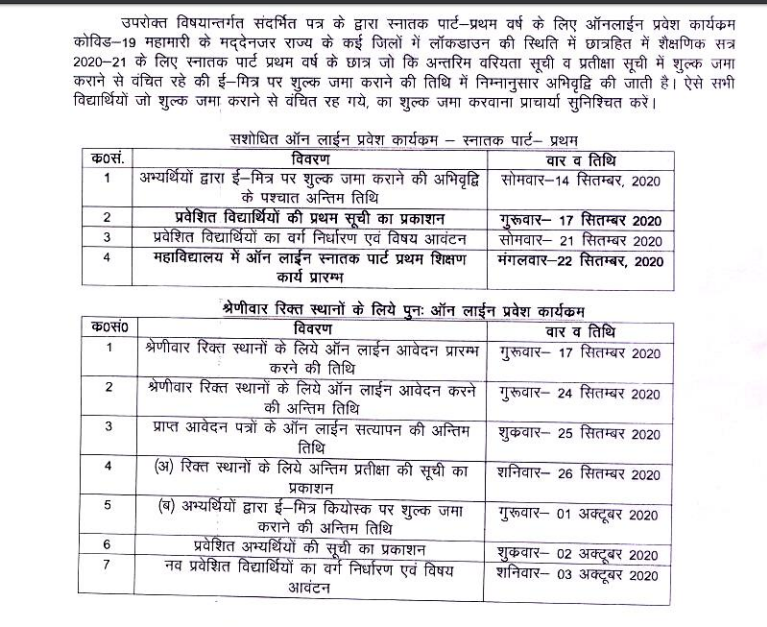Rajasthan Govt College Merit List