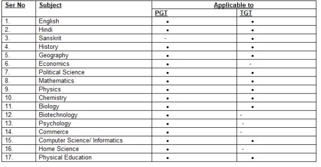 Army Public School Teacher Recruitment 2020
