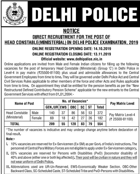 Delhi Police Head Constable Admit Card 2020