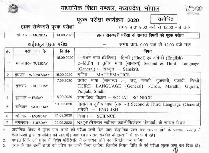 MP Board 10th Supplementary Result 2020