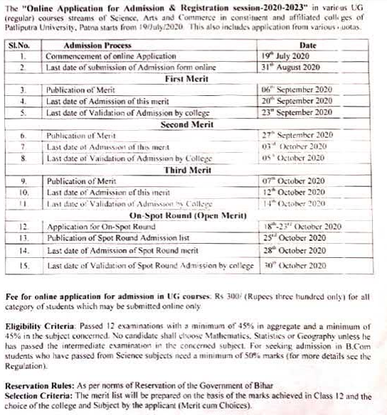 PPU UG 3rd Merit List 2020