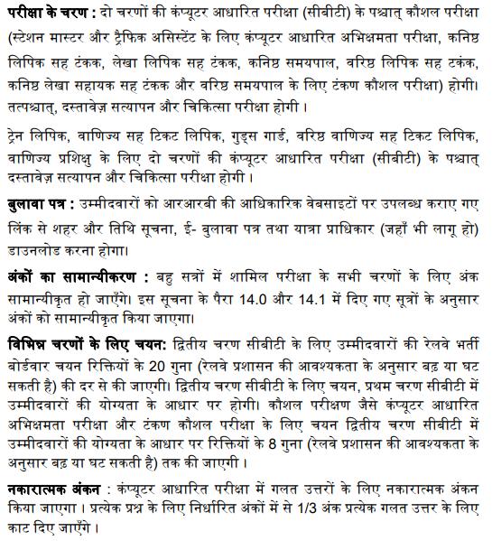 RRB Bhubaneswar NTPC Admit Card 2020