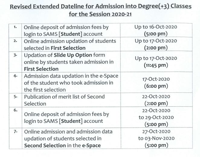 SAMS Odisha +3 Second Merit List 2020