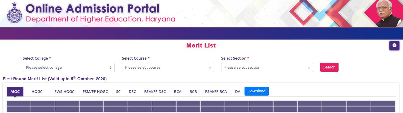 DHE Haryana Merit List