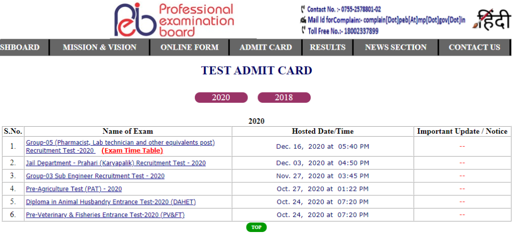 MP Police Constable Admit Card 2021 MPPEB PC Exam Date peb.mp.gov.in