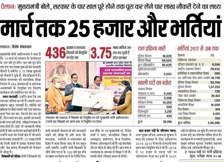 Uttar Pradesh Lekhpal Recruitment 2021