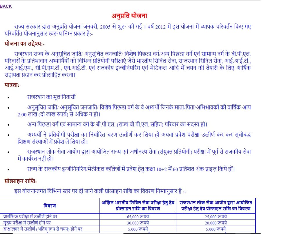 Rajasthan Mukhyamantri Anuprati Coaching Yojana 2021