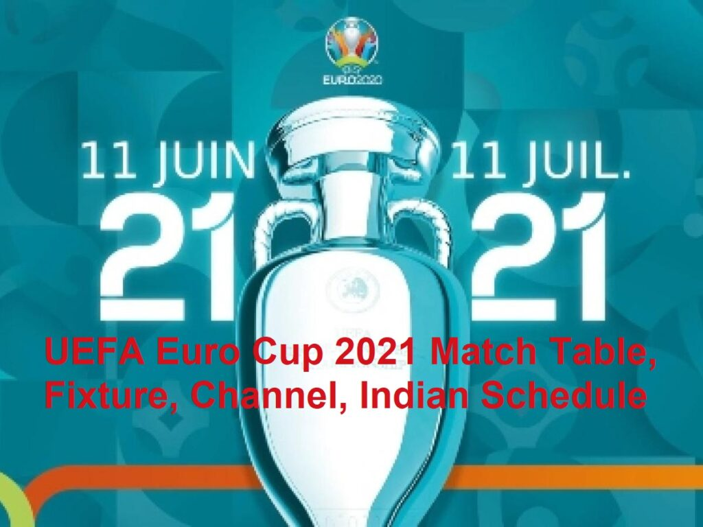UEFA Euro Cup 2021 Match Table, Fixture, Channel, Indian Schedule, Results