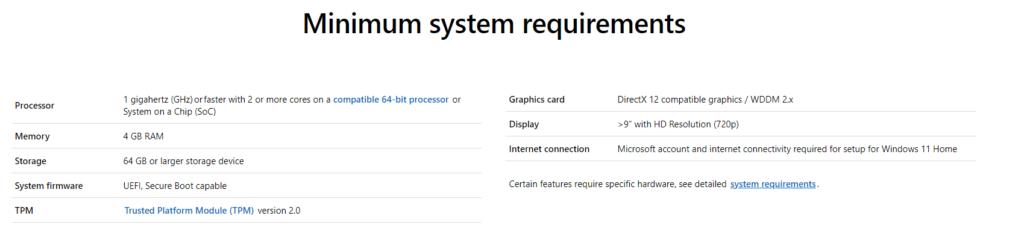 Windows 11 Minimum Requirement