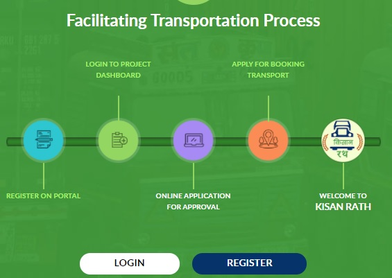PM Kisan FPO Yojana 2021 Online Apply FPC Registration, Features, Benefits @ enam.gov.in