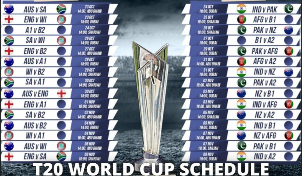 ICC T20 World Cup Schedule 2021