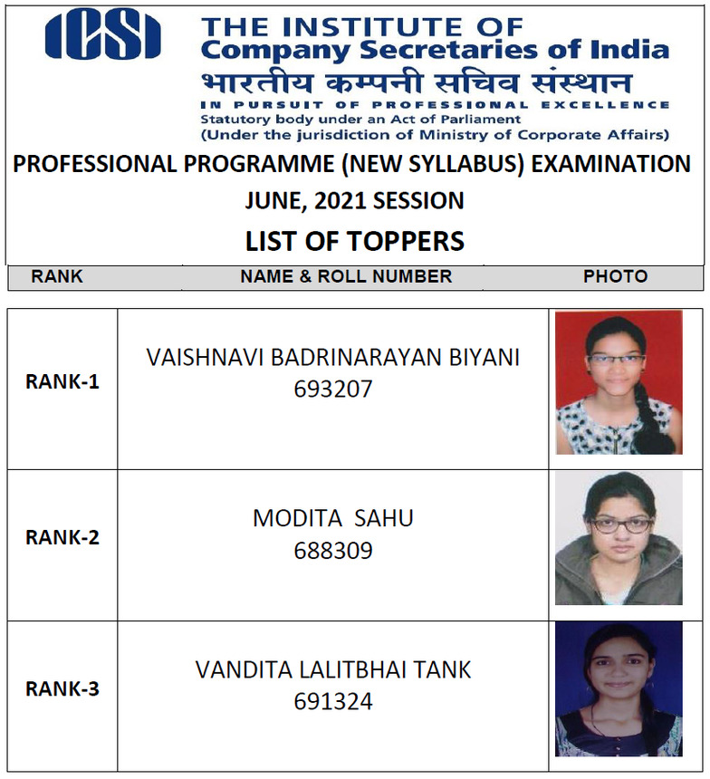 CS Executive Toppers June 2021